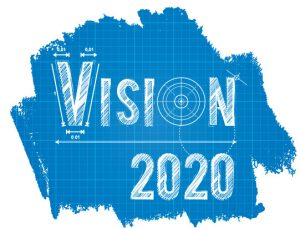 Vision 20/20 District Improvement Plan